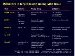 difference in target dosing among arb trials