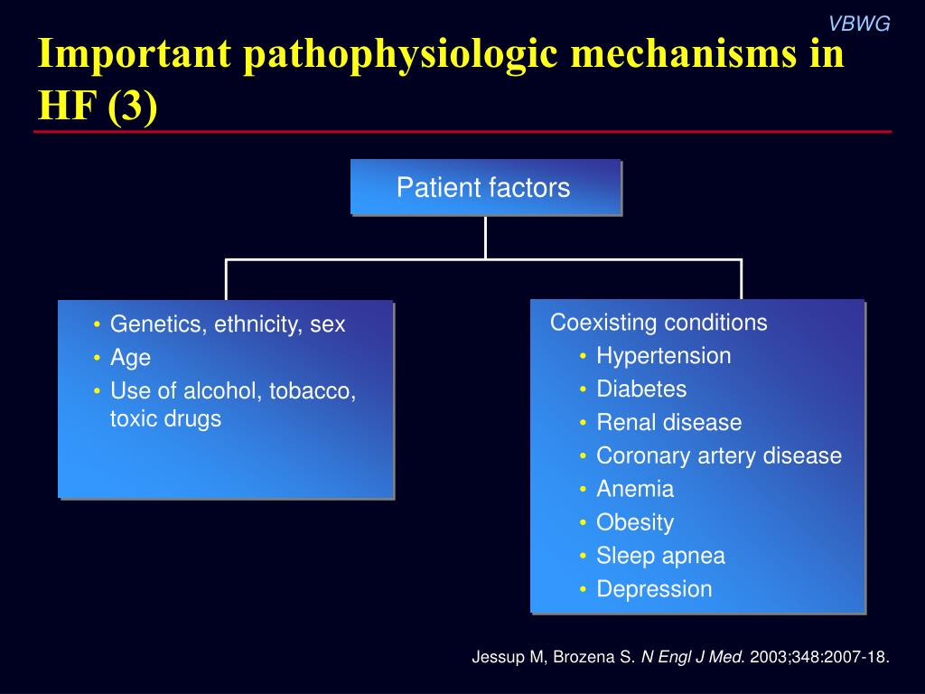 Important pathophysiologic mechanisms in HF (3)