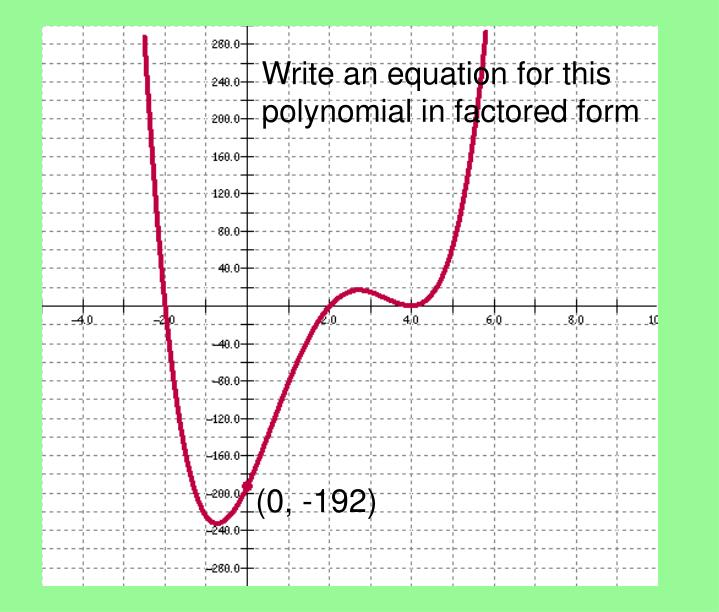 Write an equation for this polynomial in factored form