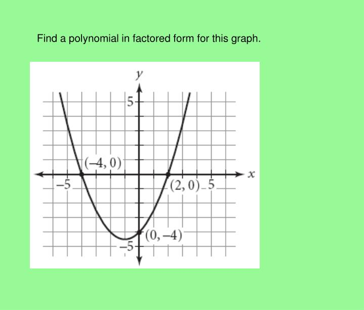Find a polynomial in factored form for this graph.
