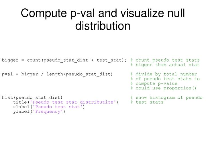 Compute p-val and visualize null distribution