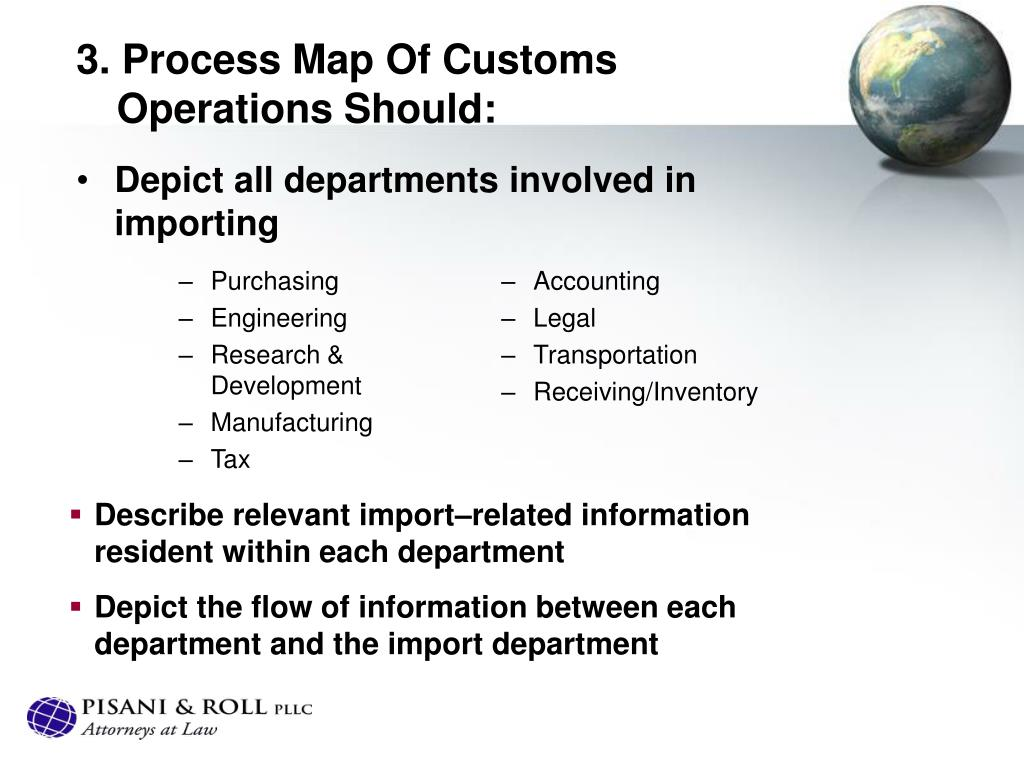 3. Process Map Of Customs