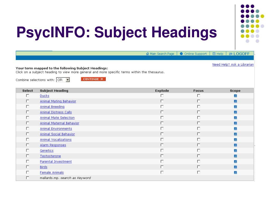 PsycINFO: Subject Headings