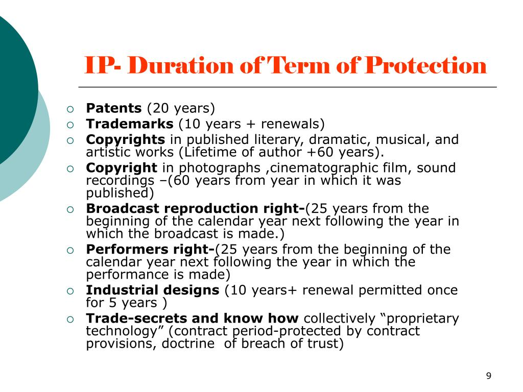 IP- Duration of Term of Protection