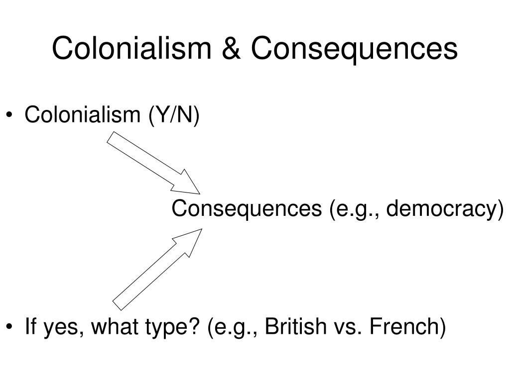 Colonialism & Consequences