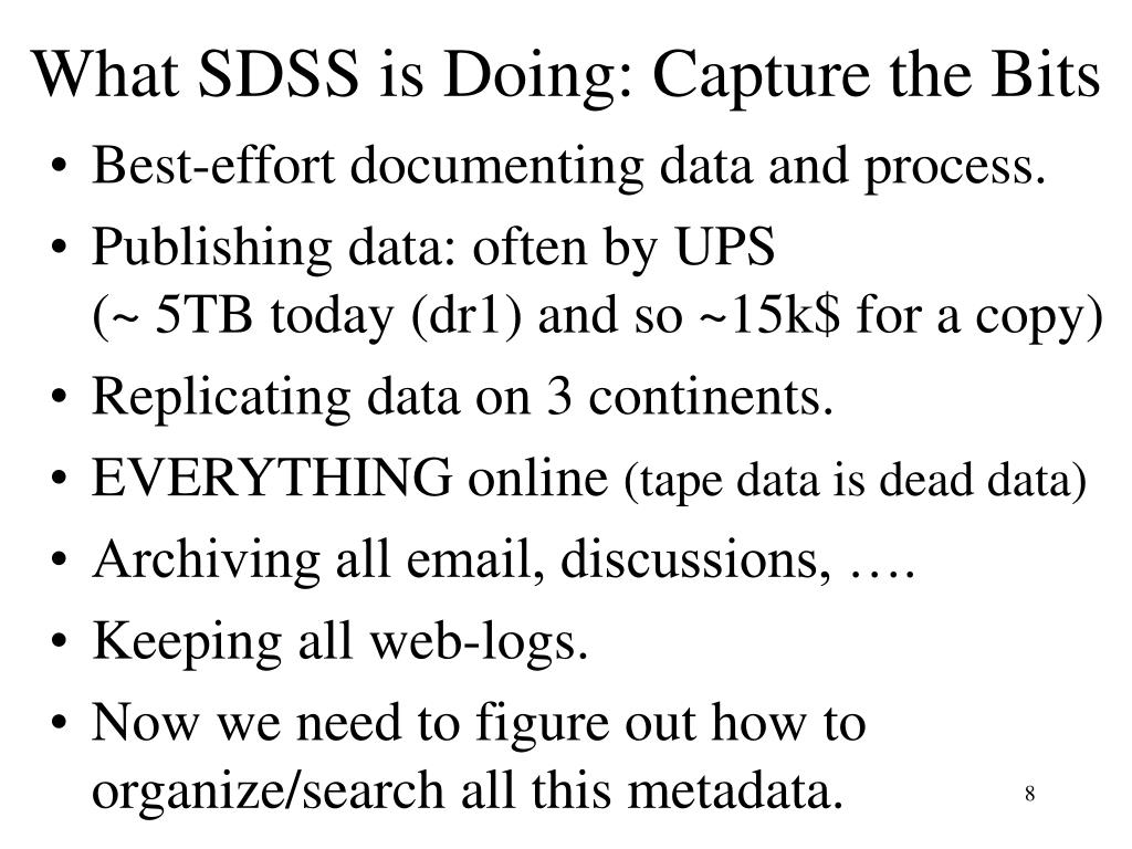 What SDSS is Doing: Capture the Bits