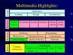 multimedia highlights