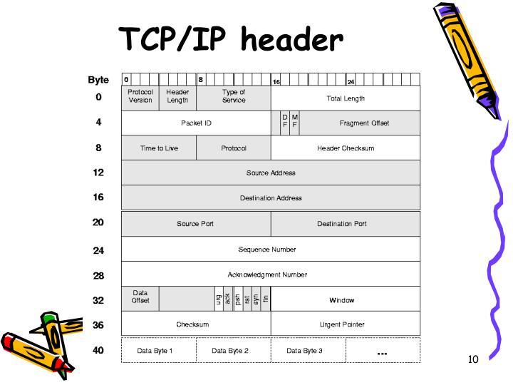 TCP/IP header