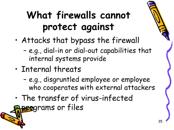 What firewalls cannot protect against