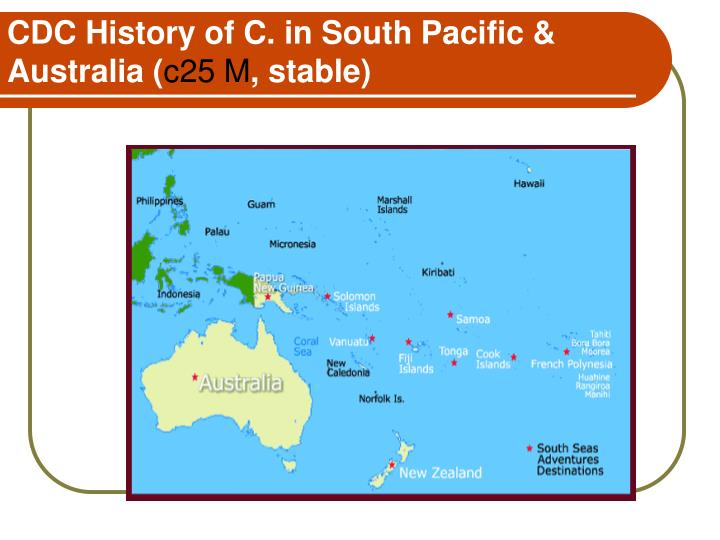 CDC History of C. in South Pacific & Australia (