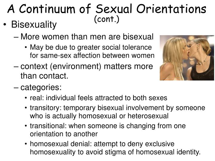 sexual orientation inequality final paper prep Even though the research and clinical literature demonstrate that same-sex sexual and romantic attractions, feelings and behaviors are normal and positive variations of human sexuality, regardless of sexual orientation identity, the task force concluded that the population that undergoes soce tends.