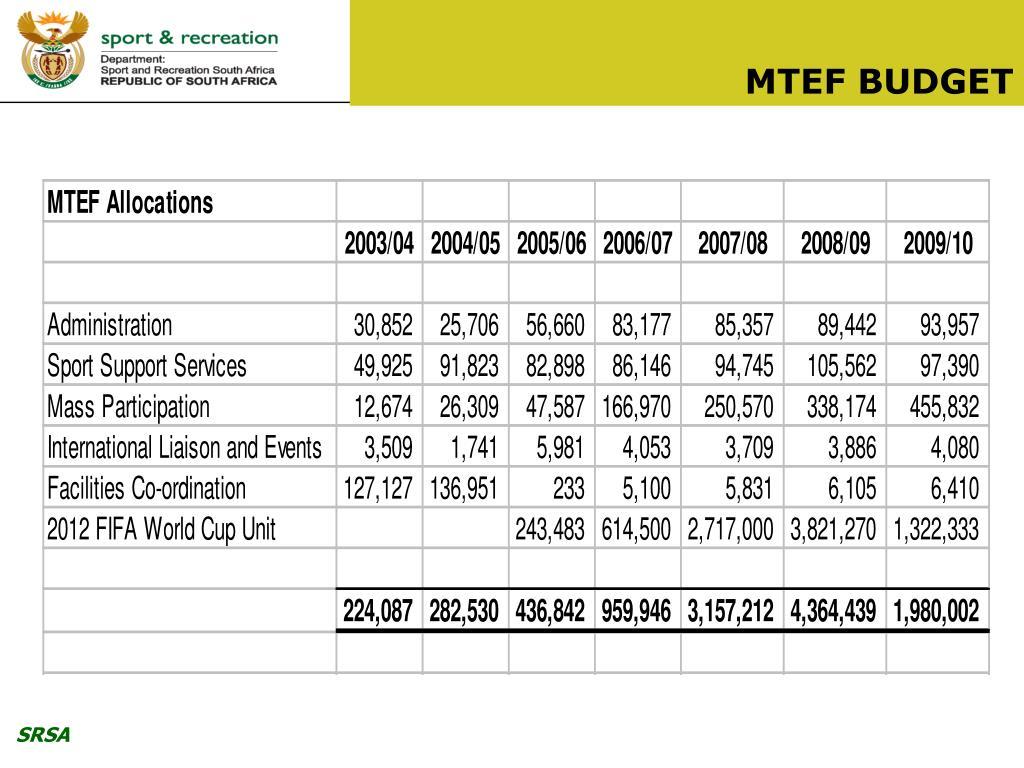 MTEF BUDGET