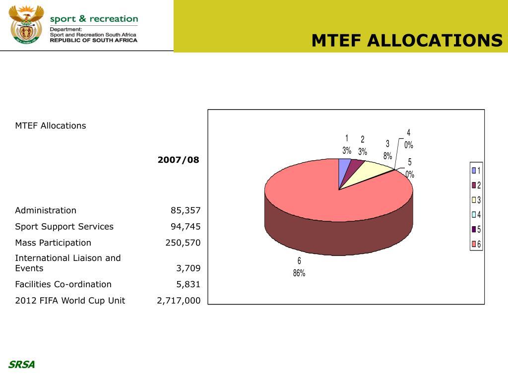 MTEF ALLOCATIONS