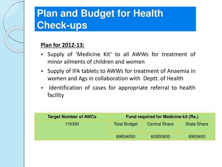 Plan and Budget for Health Check-ups