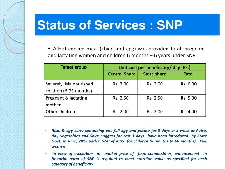 Status of Services : SNP