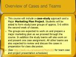 overview of cases and teams