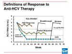definitions of response to anti hcv therapy