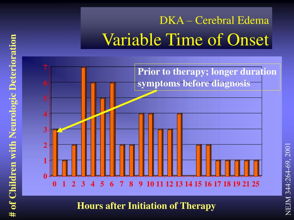 Prior to therapy; longer duration