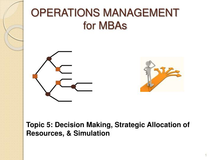 operations management for mbas n.