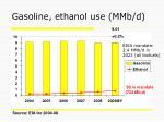 gasoline ethanol use mmb d