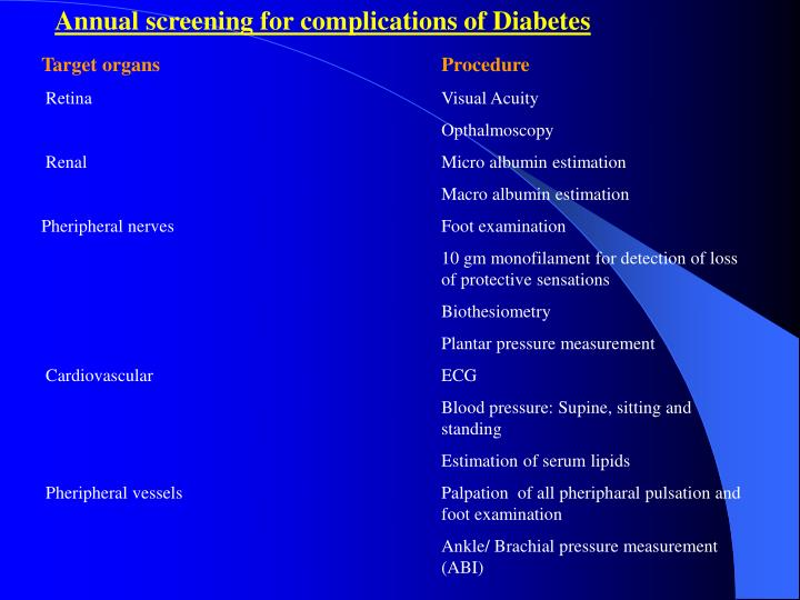 Annual screening for complications of Diabetes