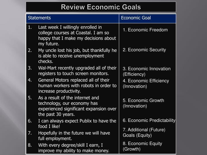 Review Economic Goals