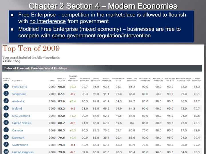 Chapter 2 Section 4 – Modern Economies