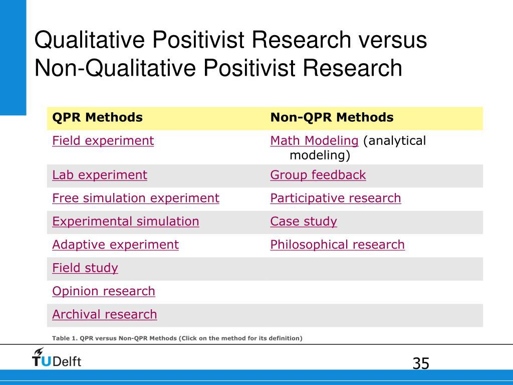 Qualitative Positivist Research versus Non-Qualitative Positivist Research