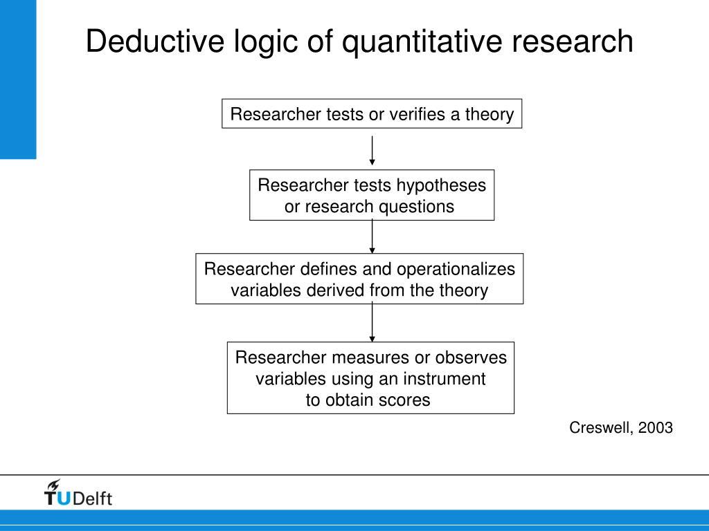 Deductive logic of quantitative research