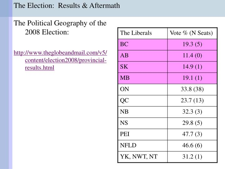 The election results aftermath3