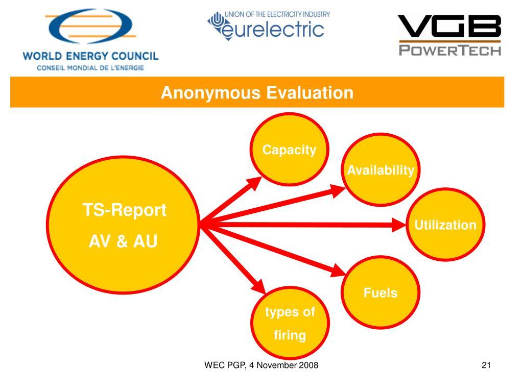 Anonymous Evaluation
