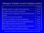 managers attitudes toward workplace politics