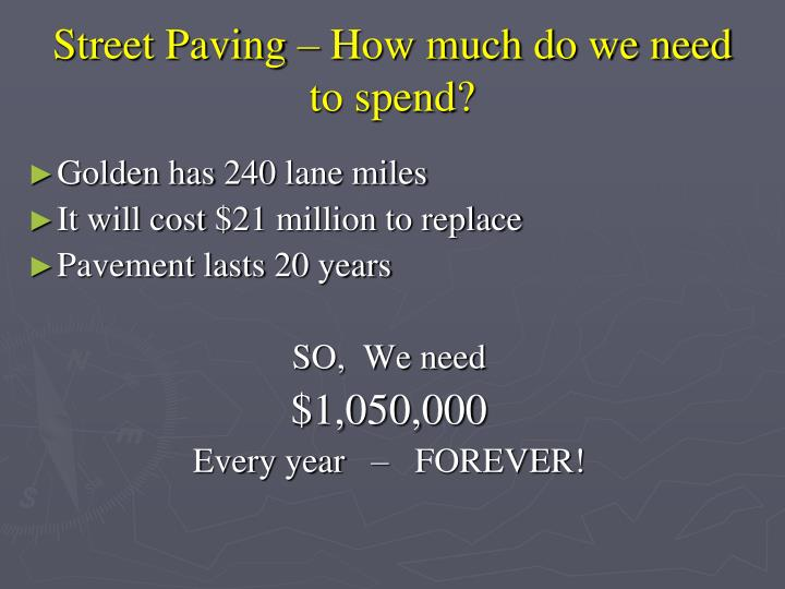 Street Paving – How much do we need to spend?