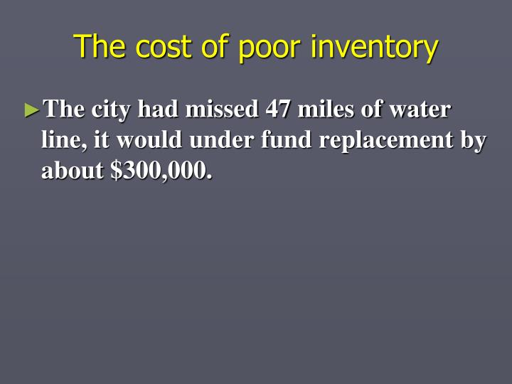 The cost of poor inventory