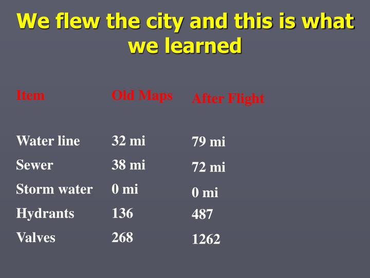 We flew the city and this is what we learned