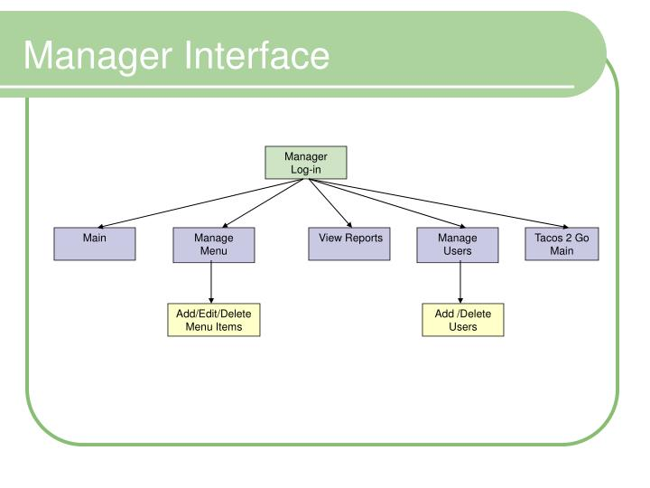 Manager Interface