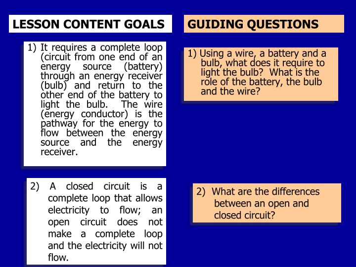 1) Using a wire, a battery and a bulb, what does it require to light the bulb?  What is the role of the battery, the bulb and the wire?
