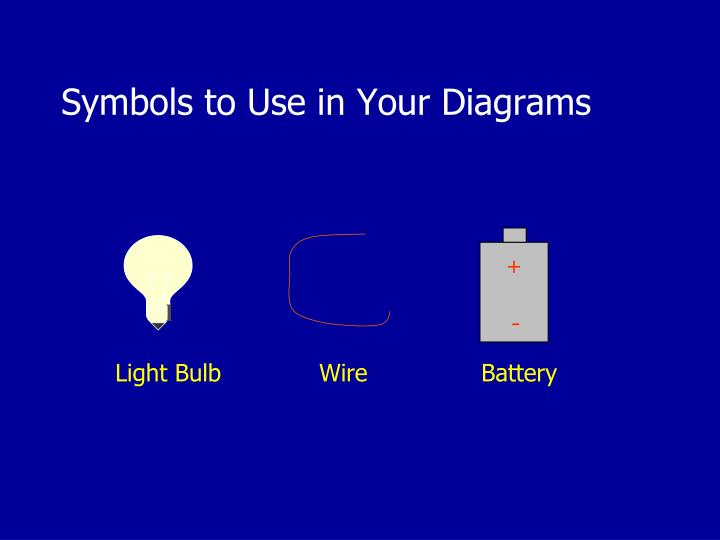 Symbols to Use in Your Diagrams