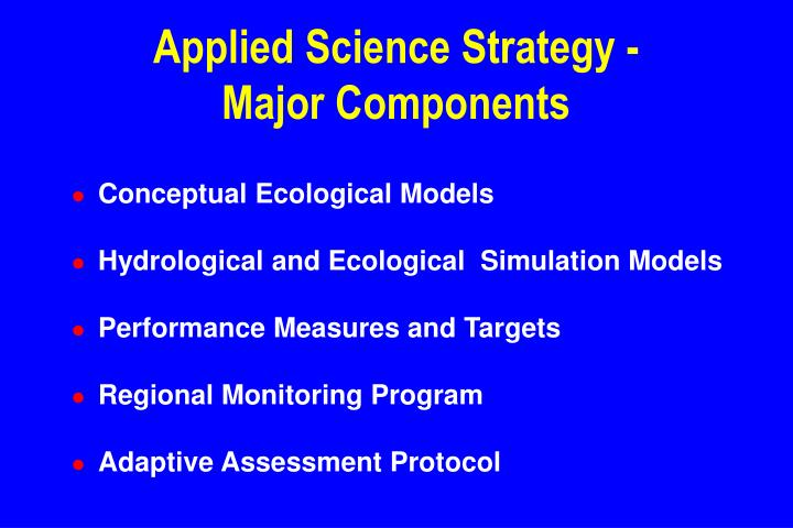 Applied Science Strategy -