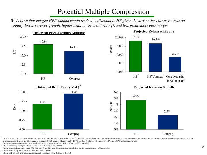 Potential Multiple Compression