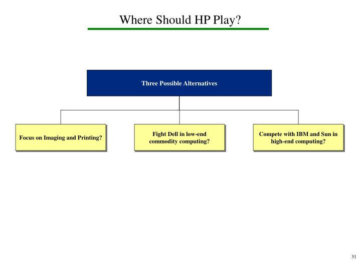 Where Should HP Play?