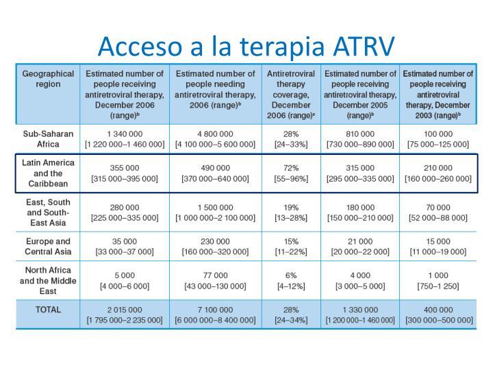 Acceso a la terapia ATRV