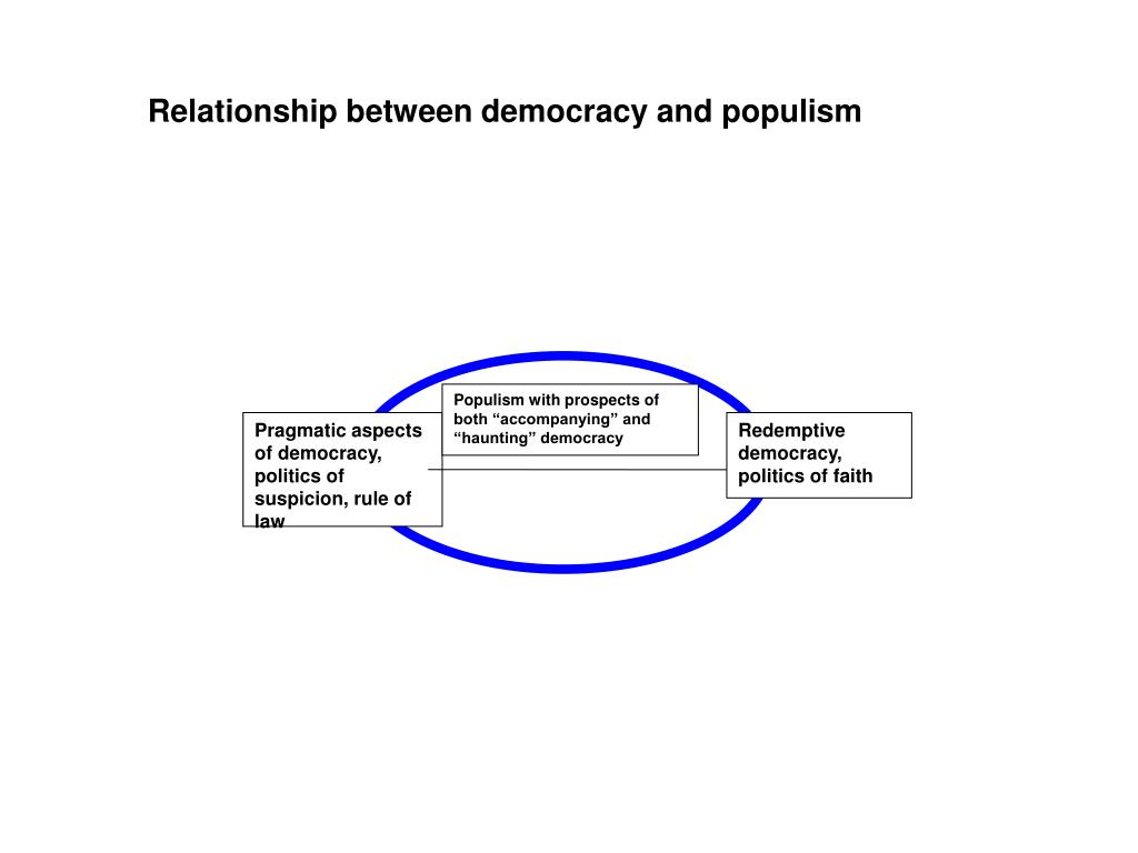 "Populism with prospects of both ""accompanying"" and ""haunting"" democracy"