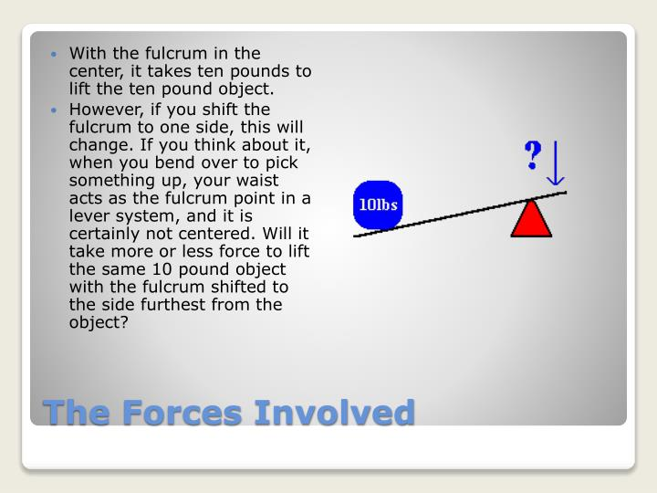 With the fulcrum in the center, it takes ten pounds to lift the ten pound object.