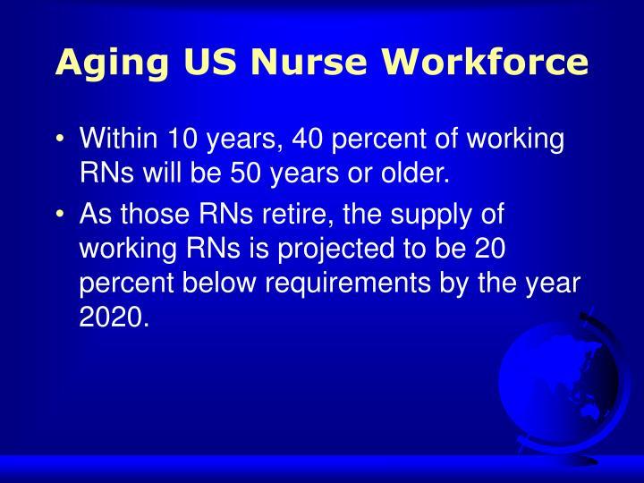 Aging US Nurse Workforce