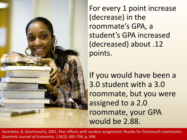 For every 1 point increase (decrease) in the roommate's GPA, a student's GPA increased (decreased) about .12 points.