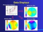 data displays