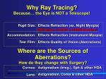 why ray tracing because the eye is not a telescope