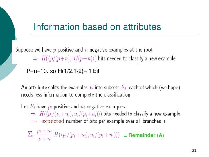 Information based on attributes