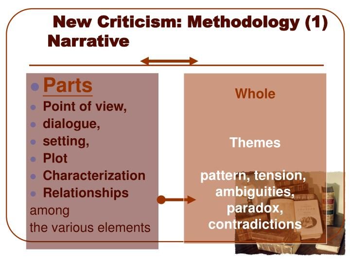 New Criticism: Methodology (1) Narrative